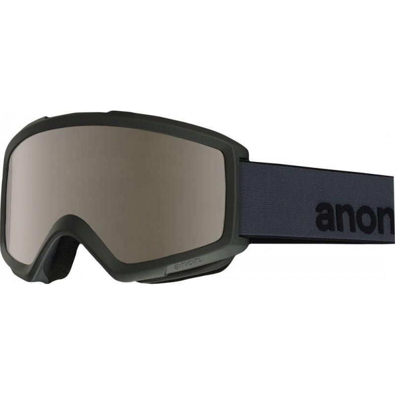 ANON HELIX 2.0