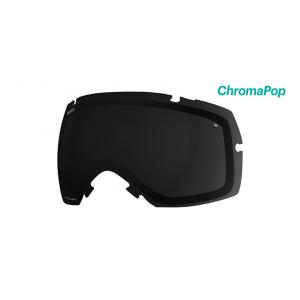 Ecran I/OX Chromapop