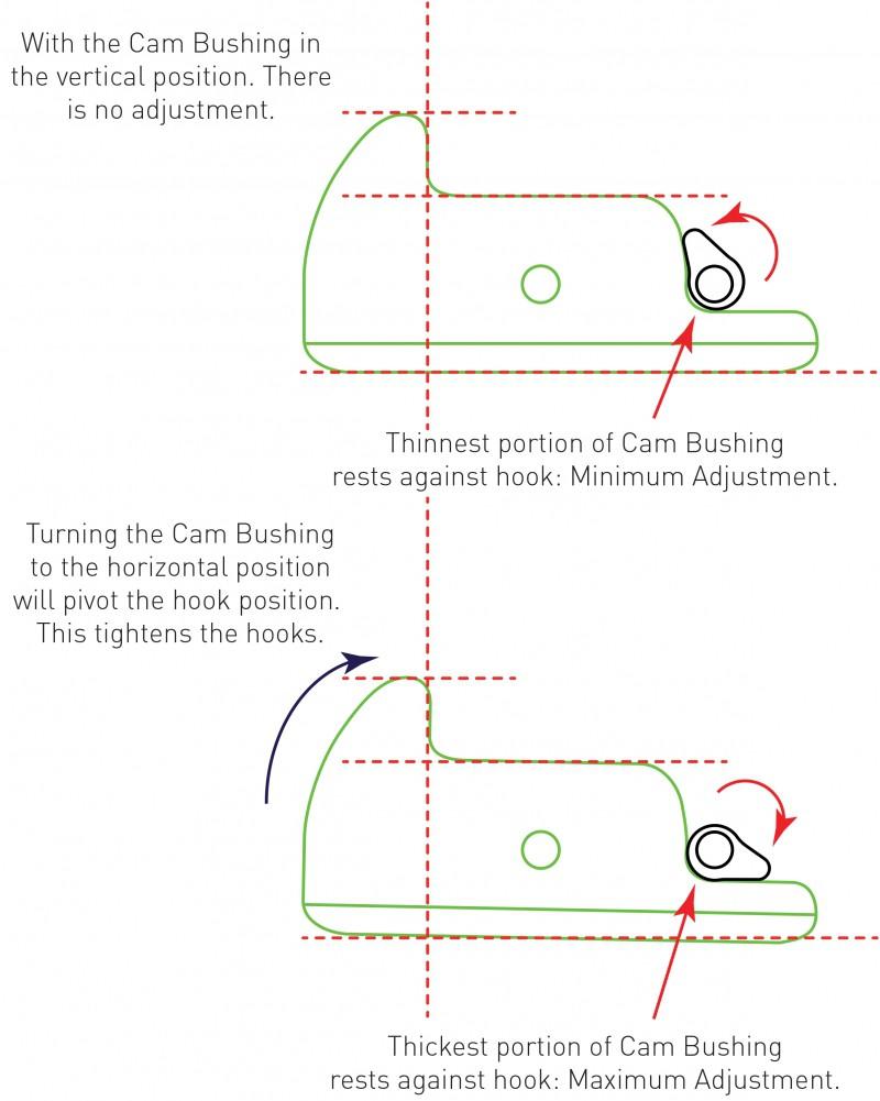 Voile   Split Hook Cam Bushing Kit   Zero G Chamonix